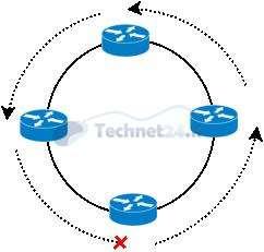 principles-firewall-mikrotik-3_Technet24