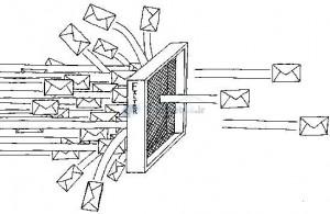 principles-firewall-mikrotik-6_Technet24-300x195