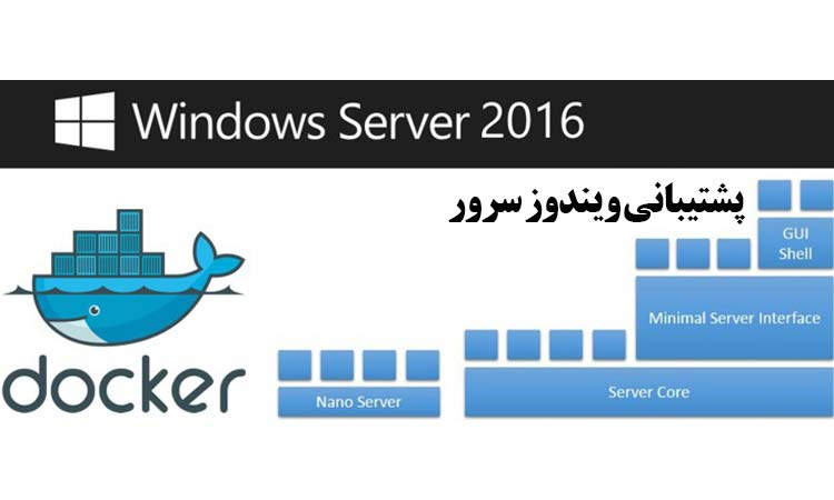 windows-server-2016-supports-the-ability-to-docker-engine